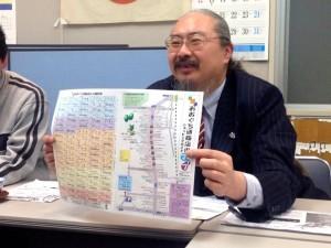 横浜商科大学の佐々徹教授
