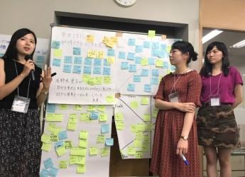 ワークライフバランス・教育・多文化共生・起業の4テーマについて、エンパシーマップを使ってアイデアを整理した学生たち